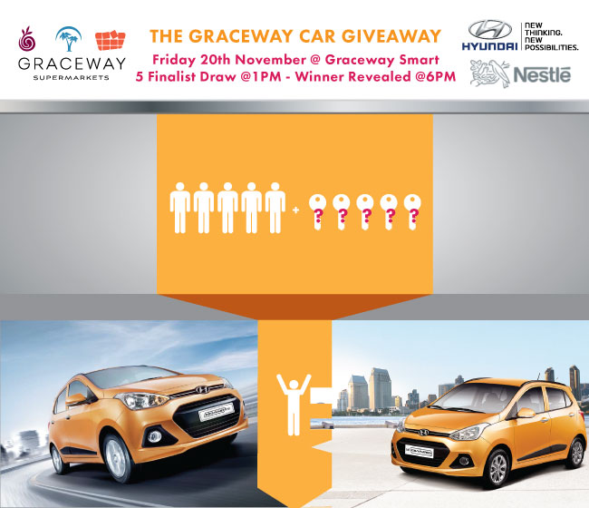 The Final Draw! Who will be the Winner of our Hyundai i10