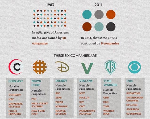 Media, Amerika.