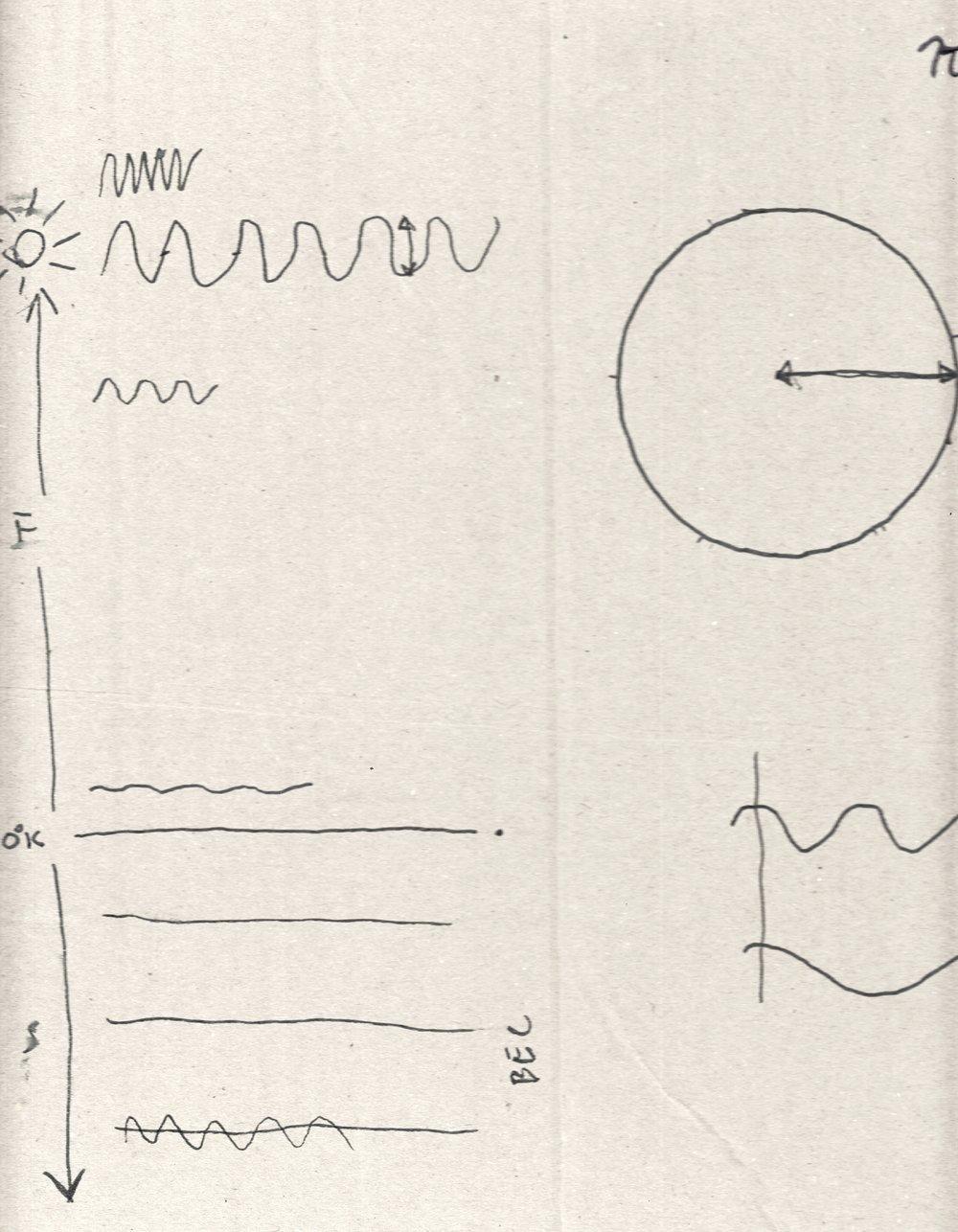 RÁNDOTTIR Lektion i fysik.jpg