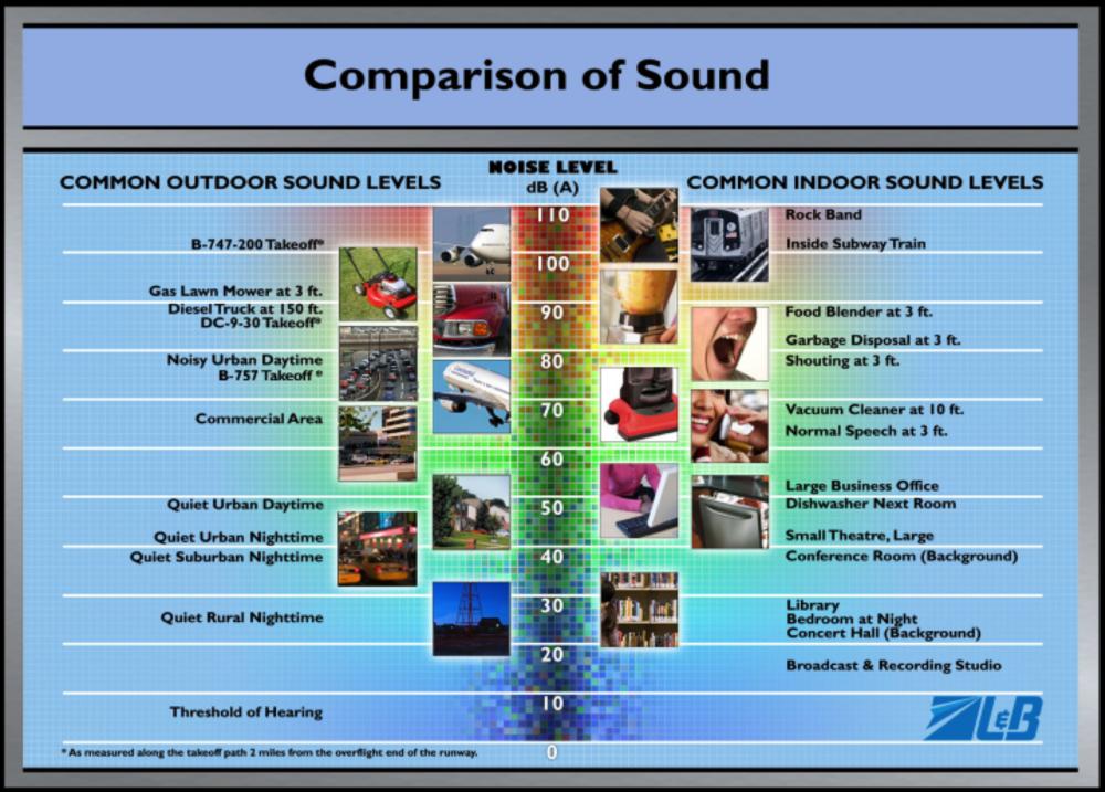 NoisePaperImg1