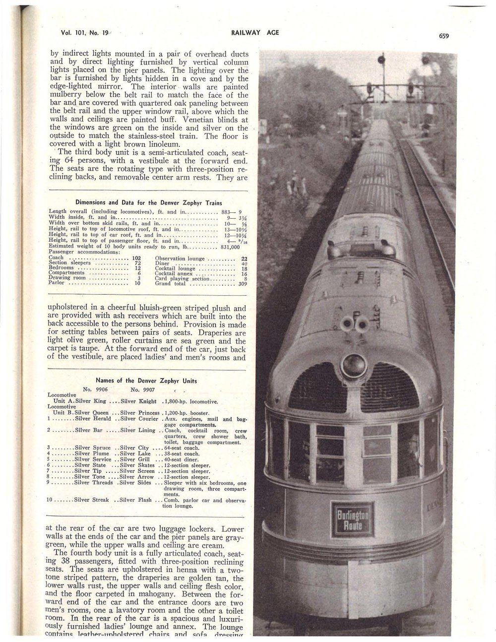 1936+Railway+Age+Article+-+Compressed 2.jpg