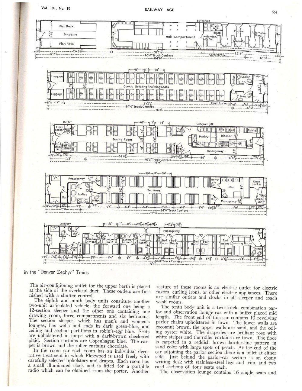 1936+Railway+Age+Article+-+Compressed 4.jpg