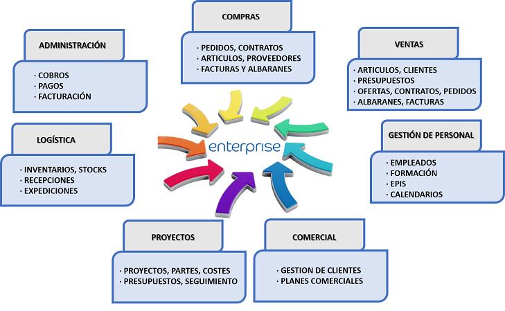 Diagrama ERP_WEB.png