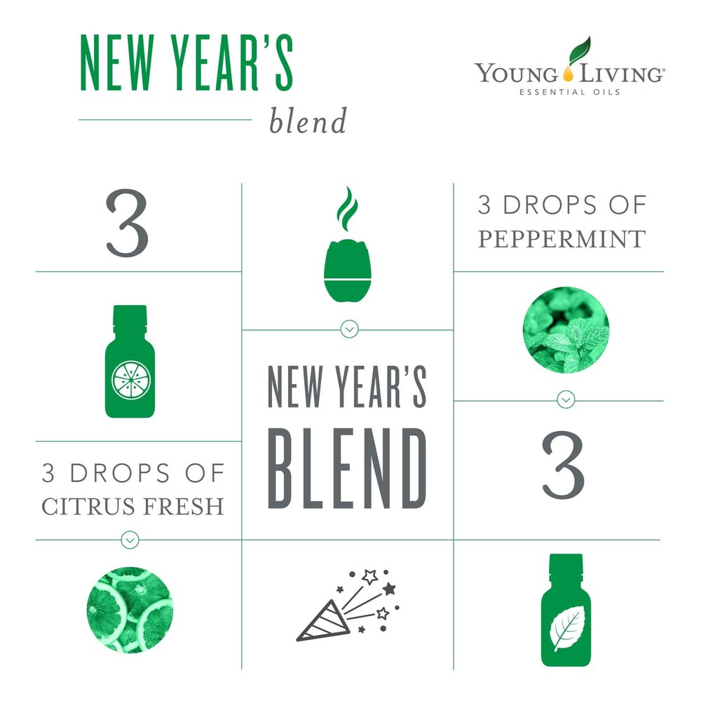 Young living infographics recipes and fun facts living img7864g buycottarizona
