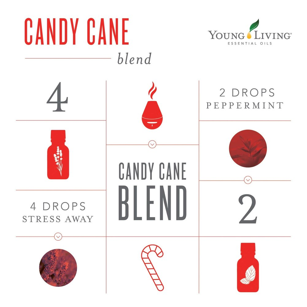 Young living infographics recipes and fun facts living img8354g buycottarizona