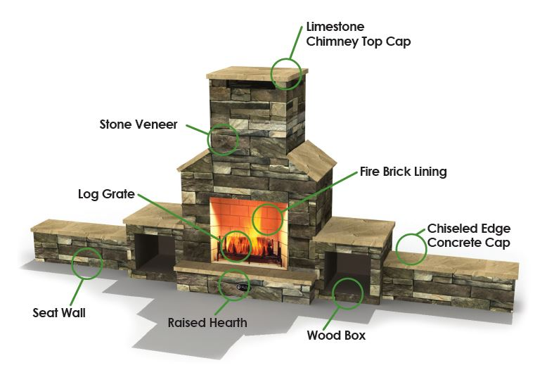 Premium Outdoor Fireplaces HousewarmingsOutdoor