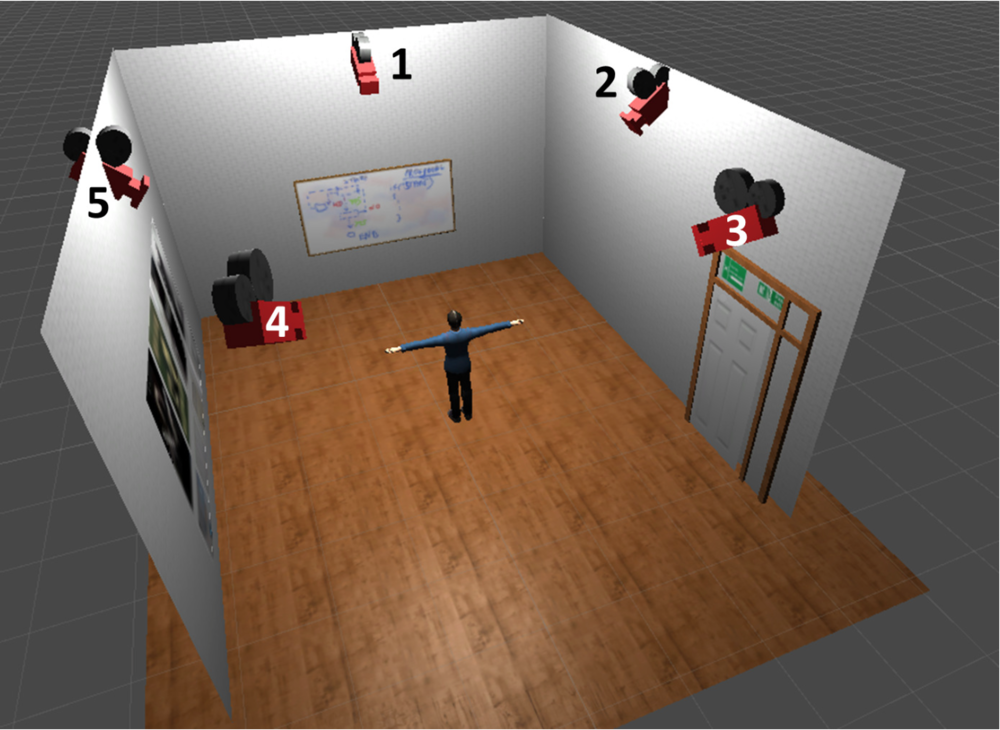 Simulated room inside Unity3D