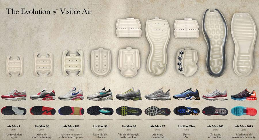 air-max1-900x487.jpg