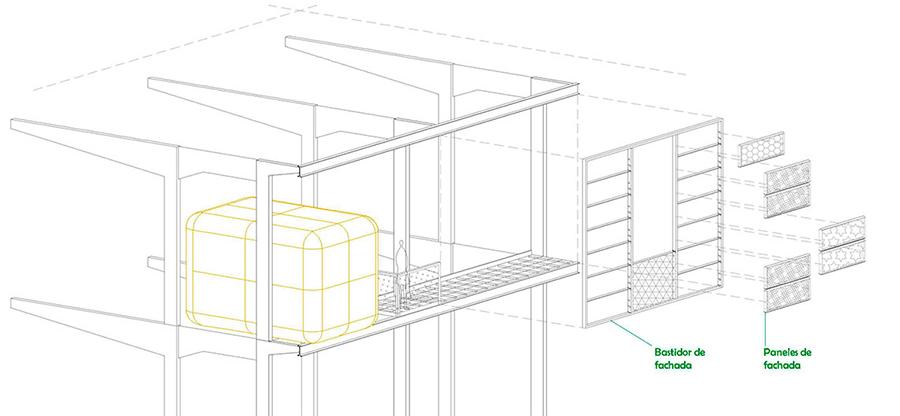 Esquema de acoplamiento de la fachada a la estructura.