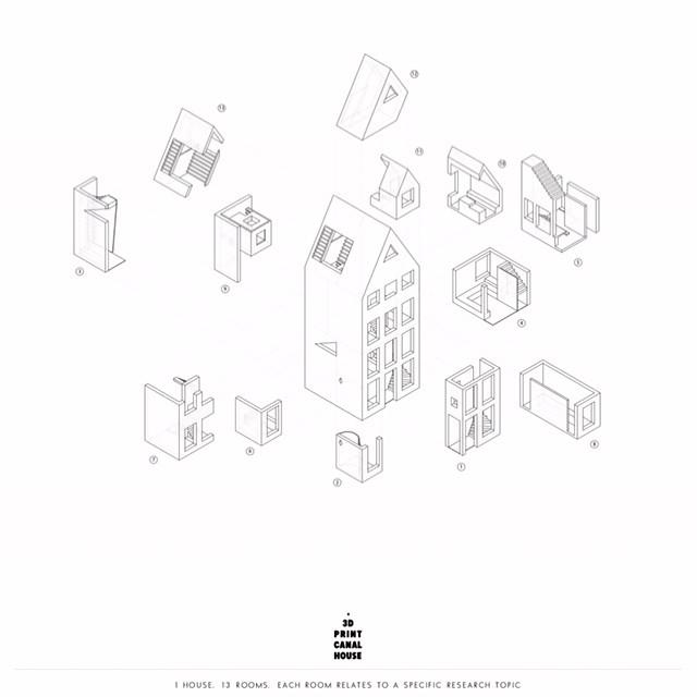 División de la vivienda en habitaciones.