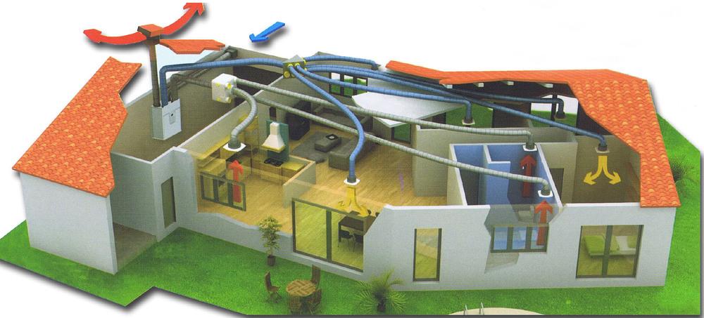 Esquema de un sistema de ventilación forzada de doble flujo (soler&palau)