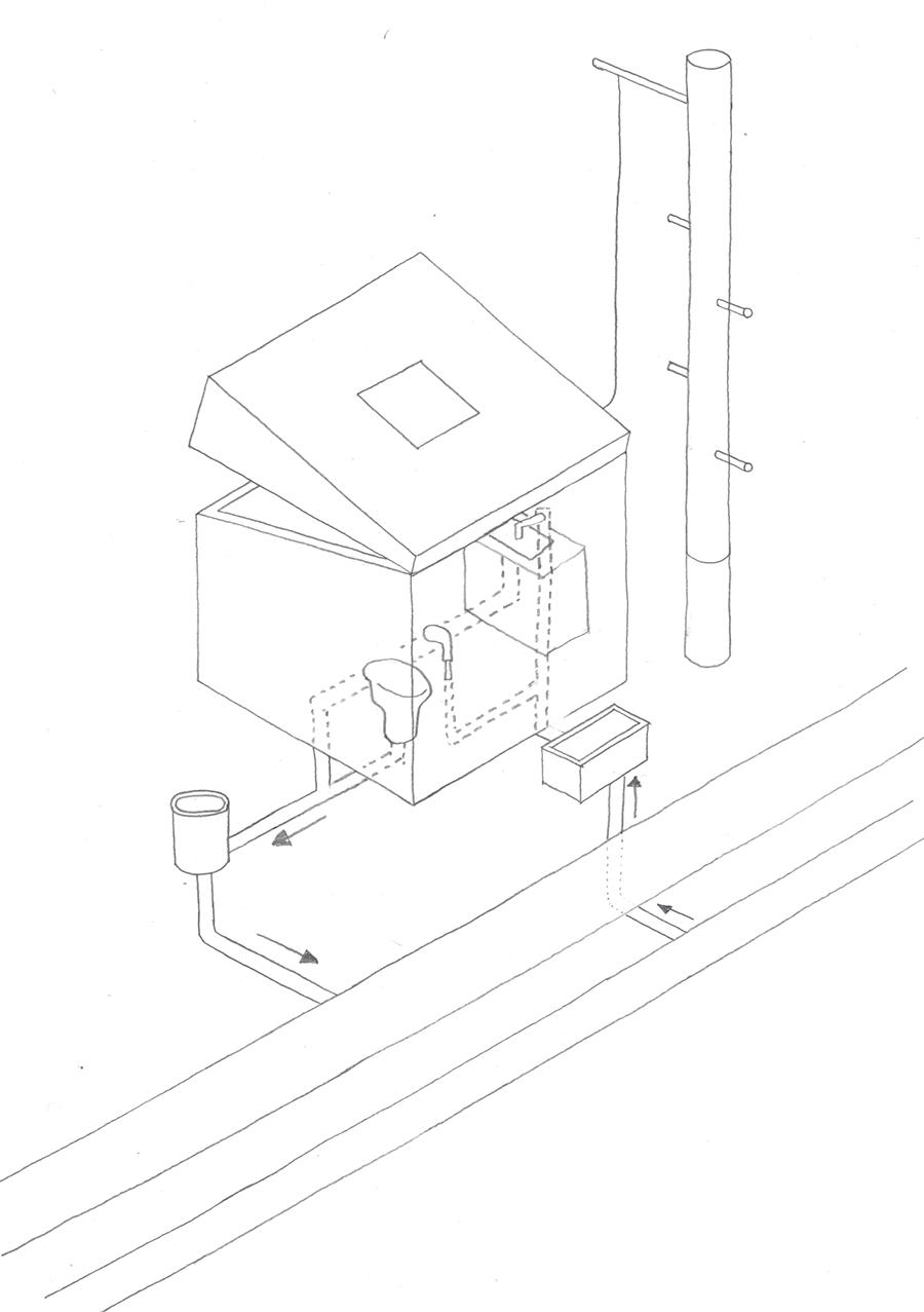 Modelo PACO conectado a las redes urbanas.