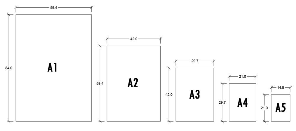 Cada tamaño de DIN es el doble del anterior.