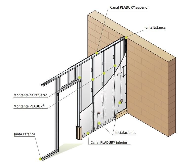 Arrevol arquitectos qu es mejor tabiques de pladur o - Mejores tacos para pladur ...