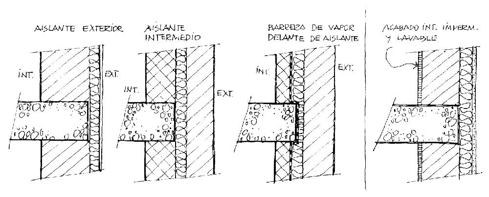La correcta colocación del aislamiento y de la barrera de vapor pueden evitar las condensaciones.