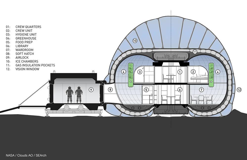 Sección y estancias de Ice Home una vez formada por completo la vivienda