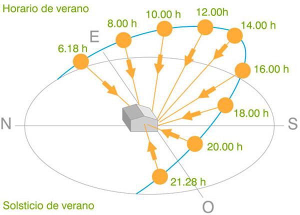 Orientación 8.jpg