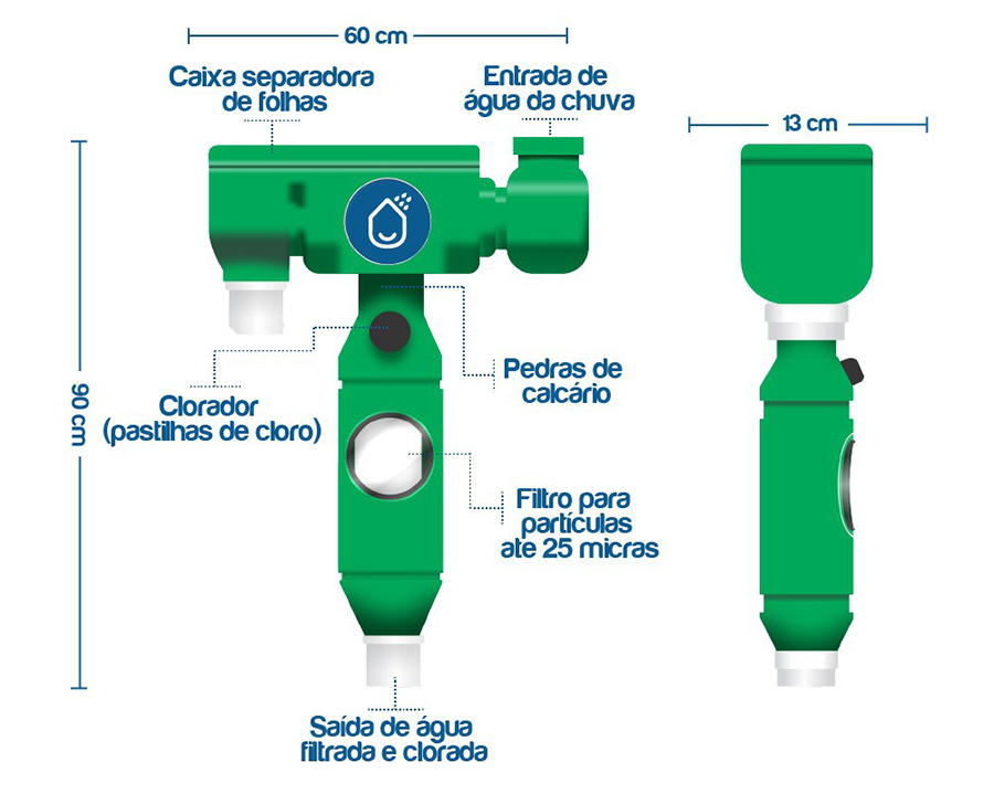 El filtro   Llueve Lluvia   filtra y potabiliza el agua hasta hacerla apta para el consumo humano.