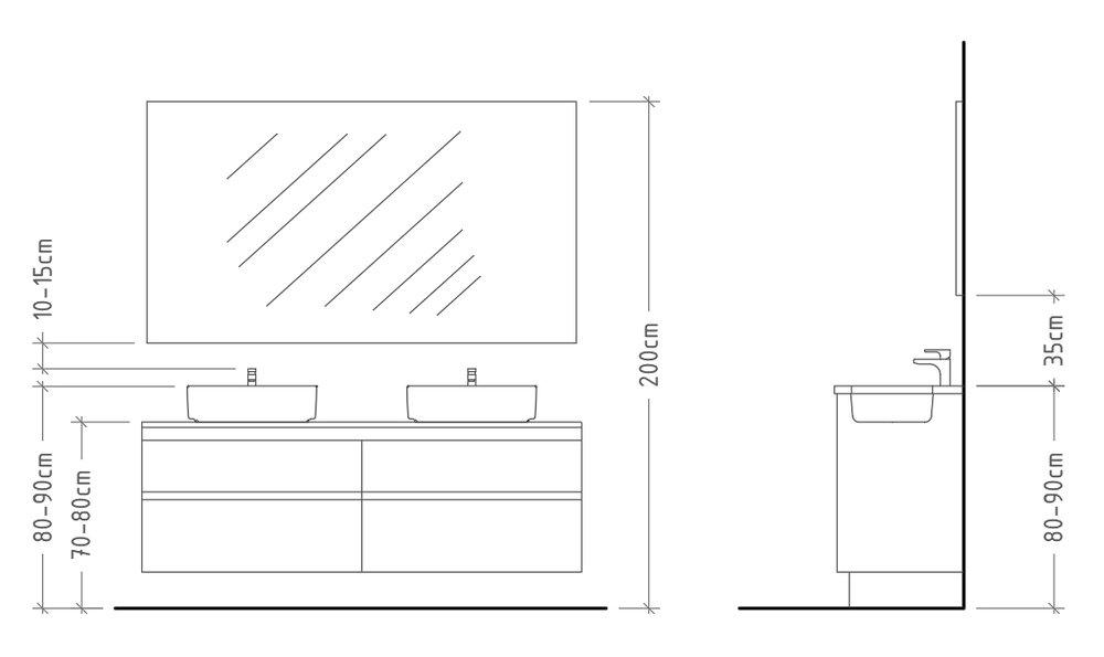 C mo dimensionar correctamente un ba o dimensiones for Lavamanos sobrepuesto