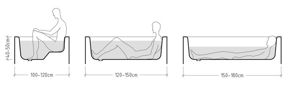 Arrevol arquitectos c mo dimensionar correctamente un ba o dimensiones m nimas de los aparatos - Banera a medida ...