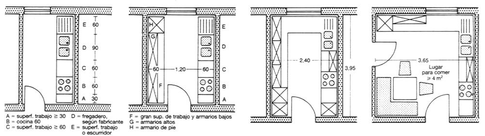 Arrevol arquitectos 50 medidas que todo arquitecto for Medidas en arquitectura pdf