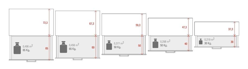 Consejos y dimensiones cocinas_25.jpg