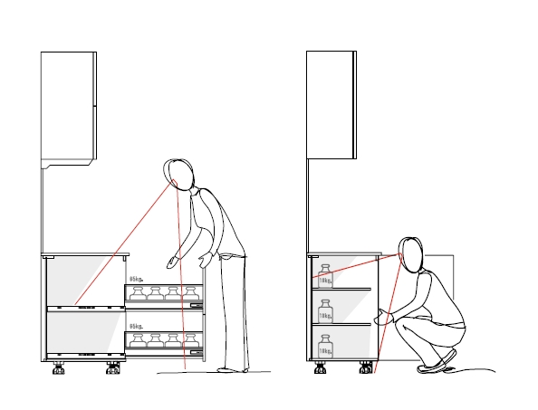 Arrevol Arquitectos: Cómo diseñar correctamente una cocina ...