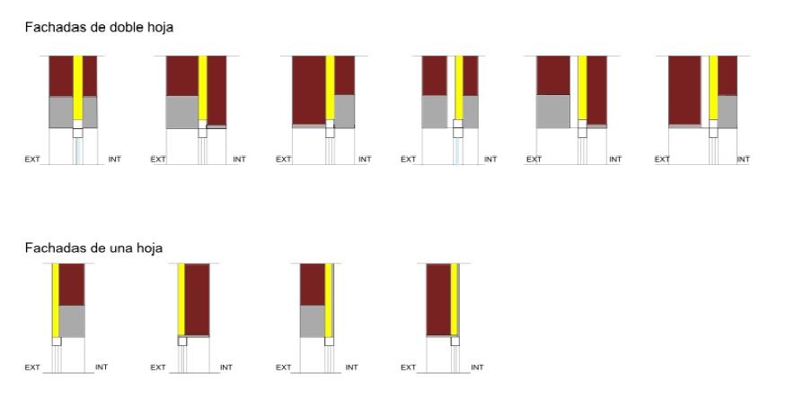 DETALLES SIN PUENTE TÉRMICO  - Dinteles con continuidad entre el aislamiento de fachada y la carpintería.