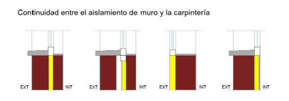 DETALLES SIN PUENTE TÉRMICO  - Alfeizares con continuidad entre el aislamiento de fachada y la carpintería.