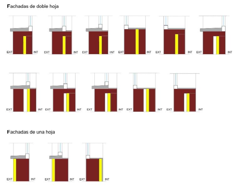 DETALLES CON PUENTE TÉRMICO GRAVE  - Alfeizares sin continuidad entre el aislamiento de fachada y la carpintería, con gran separación entre ellos.