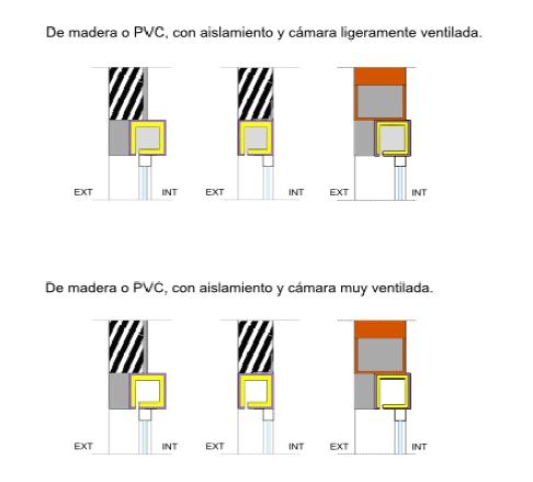 DETALLES SIN PUENTE TÉRMICO  - Capialzados de PVC o madera con aislamiento.