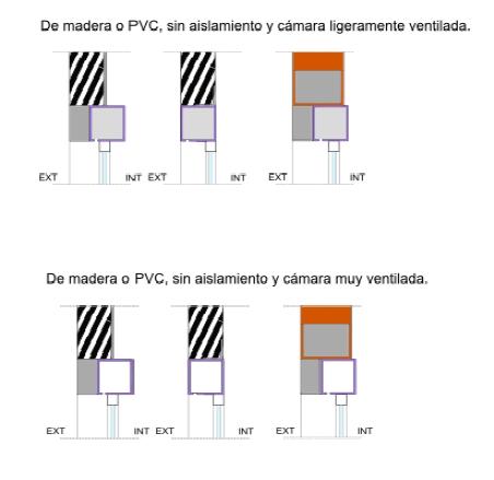 DETALLES CON PUENTE TÉRMICO  - Capialzados de PVC o madera sin aislamiento.