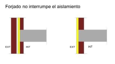 DETALLES SIN PUENTE TÉRMICO  - Frentes de forjado con continuidad del aislamiento de fachada.
