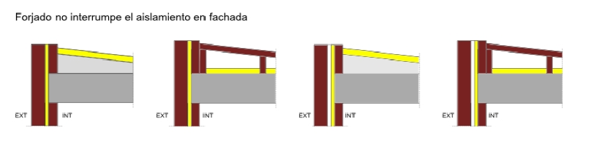 DETALLES SIN PUENTE TÉRMICO  - Cubiertas planas con continuidad entre el aislamiento de fachada y el de cubierta