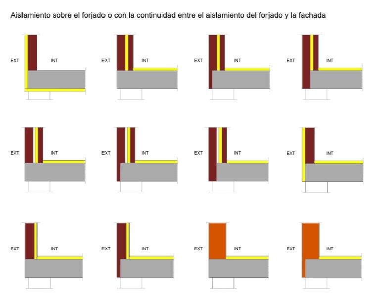 DETALLES SIN PUENTE TÉRMICO  - Forjados inferiores en contacto con el aire con aislamiento sobre el forjado o con continuidad entre el aislamiento de fachada y del forjado.