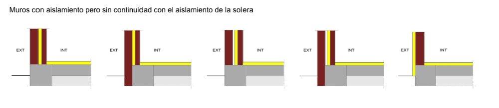 DETALLES CON PUENTE TÉRMICO LEVE (RAZONES GEOMÉTRICAS)  - Suelos en contacto con el terreno sin continuidad entre el aislamiento de fachada y de solera.