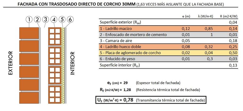 Arrevol_Transmitancia de fachadas  (7).jpg