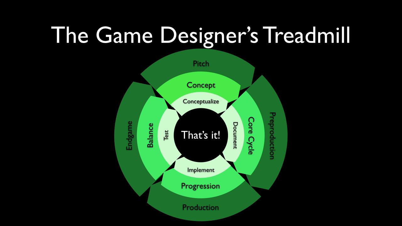 F5U Game Design.130