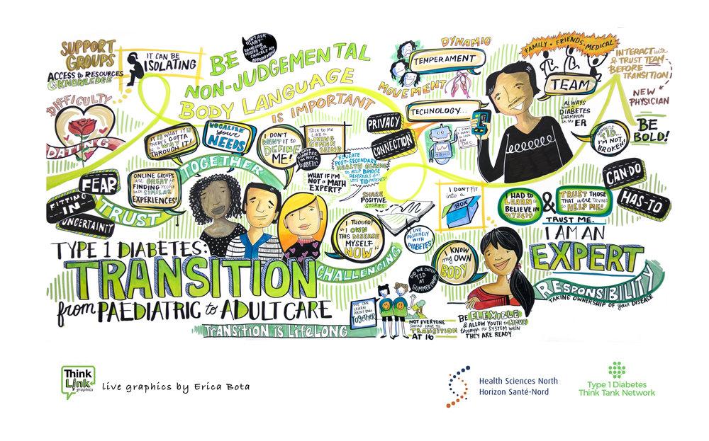 Transition Sudbury.jpg