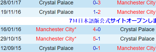hth manchestery cityy.png
