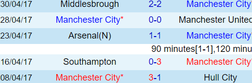 Manchester City.png