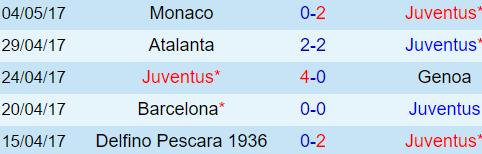 JuventusT.png