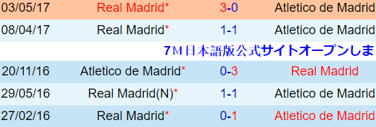hth realmadrid vs atletico madrid.png