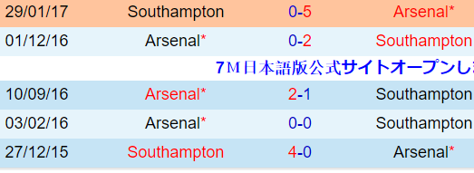 hth arsenal x south.png