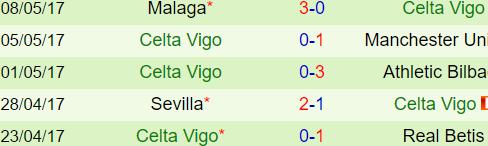 Celta Vigo.png