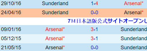 hth arsenal.png