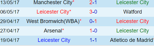 leicester.png
