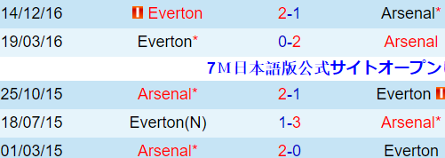 hth arsenaleverton.png