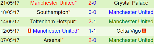 Manchester United 2.png