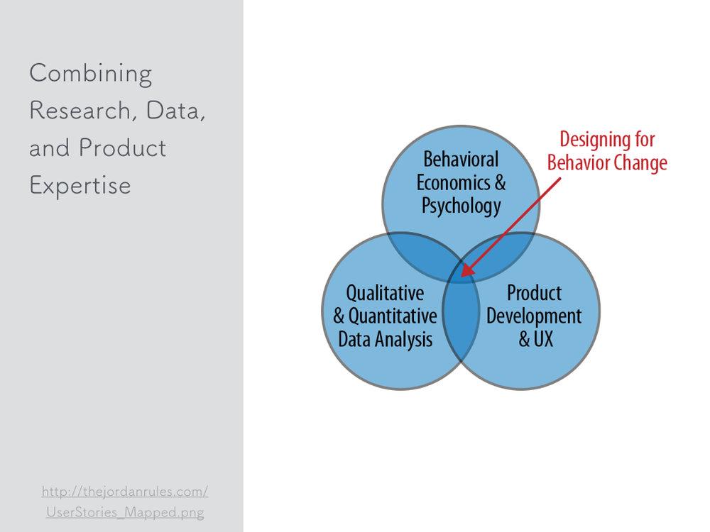 Designing for Behavior ChangeCH1.009.jpg